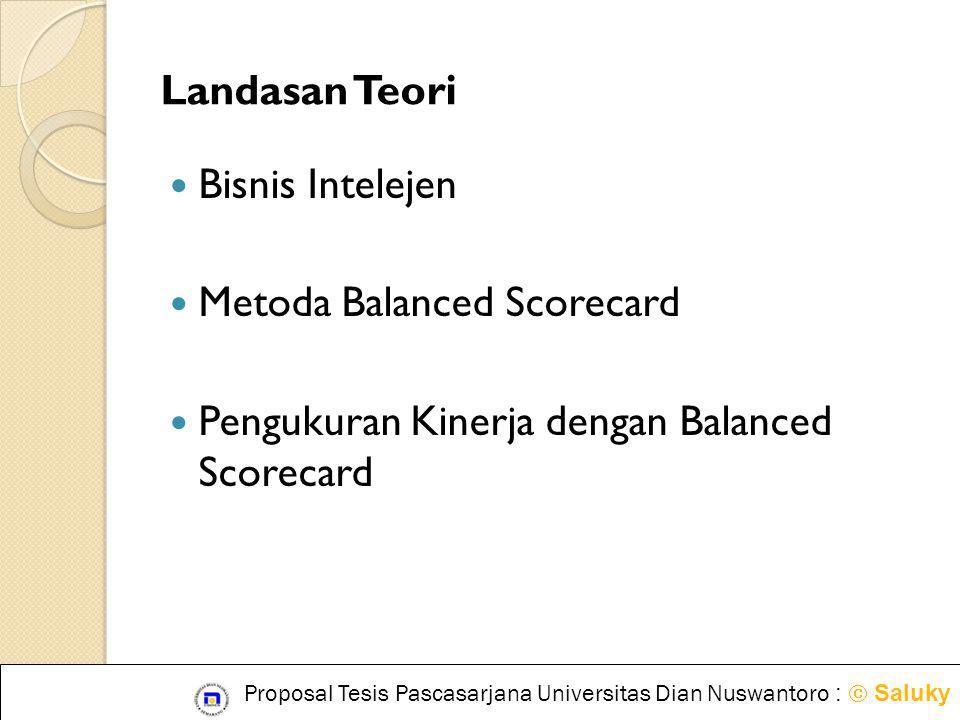 Landasan Teori  Bisnis Intelejen  Metoda Balanced Scorecard  Pengukuran Kinerja dengan Balanced Scorecard Proposal Tesis Pascasarjana Universitas D