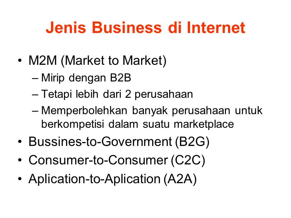 Jenis Business di Internet •M2M (Market to Market) –Mirip dengan B2B –Tetapi lebih dari 2 perusahaan –Memperbolehkan banyak perusahaan untuk berkompet