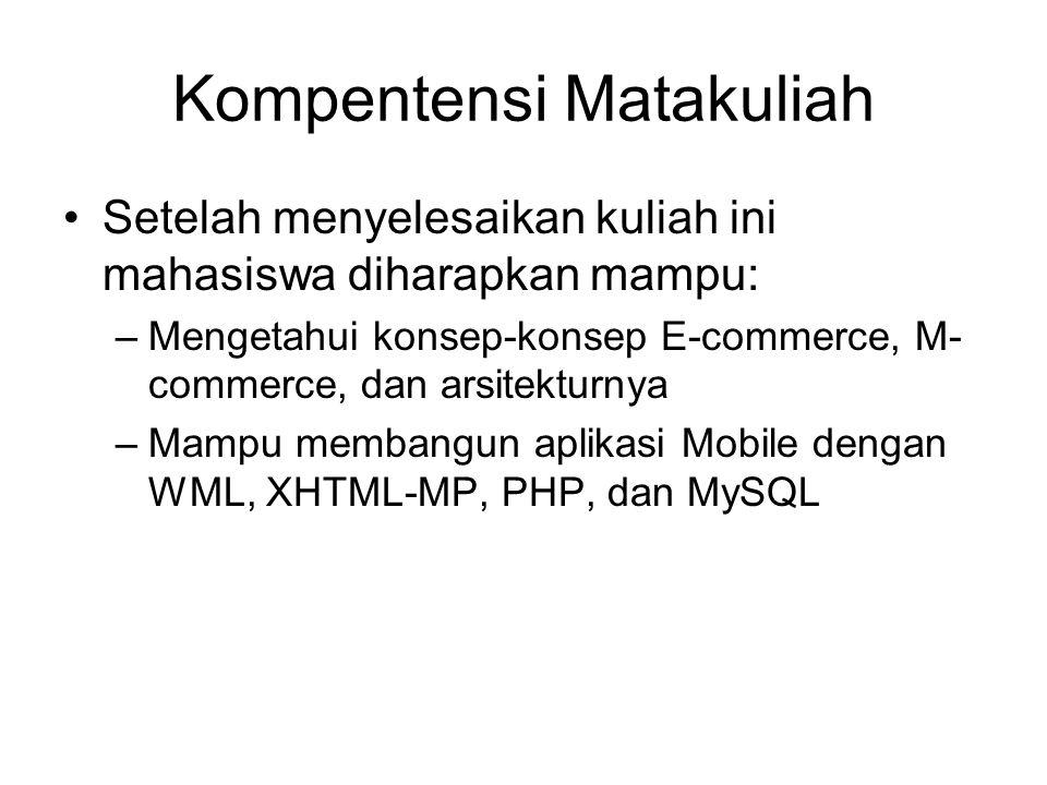 Silabus •Pengantar dan Overview •Internet, E-commerce, dan M-commerce •Wireless Application Protocol •Wireless Markup Language 1 - Tag •Wireless Markup Language 2 – Script •Database MySQL 1 (Teknologi & Fitur) •Database MySQL 2 (Perintah-Perintah MySQL)