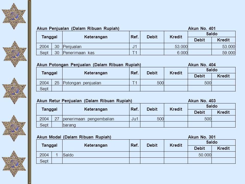 Akun Penjualan (Dalam Ribuan Rupiah)Akun No. 401 TanggalKeteranganRef.DebitKredit Saldo DebitKredit 200430PenjualanJ1 53.000 Sept30Penerimaan kasT1 6.