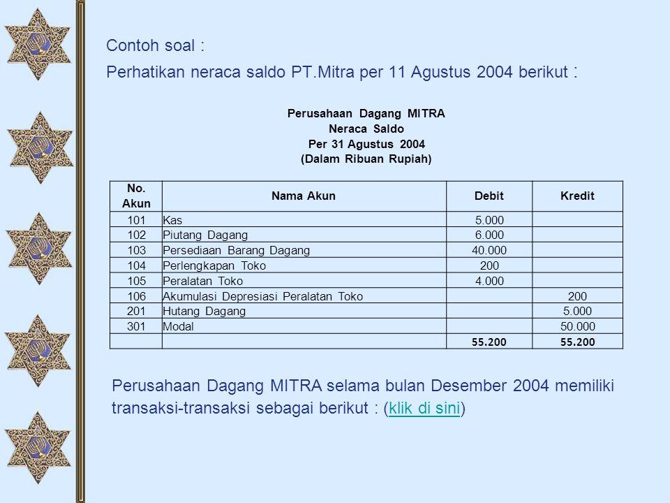 Contoh soal : Perhatikan neraca saldo PT.Mitra per 11 Agustus 2004 berikut : Perusahaan Dagang MITRA Neraca Saldo Per 31 Agustus 2004 (Dalam Ribuan Ru