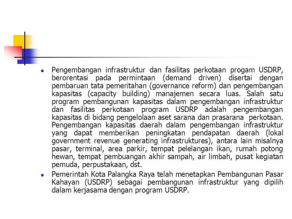  Pengembangan infrastruktur dan fasilitas perkotaan progam USDRP, berorentasi pada permintaan (demand driven) disertai dengan pembaruan tata pemeritahan (governance reform) dan pengembangan kapasitas (capacity building) manajemen secara luas.