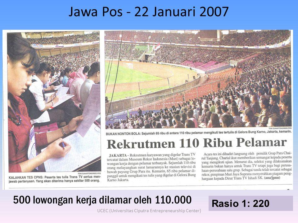 Jawa Pos - 22 Januari 2007 500 lowongan kerja dilamar oleh 110.000 UCEC (Universitas Ciputra Entrepreneurship Center) Rasio 1: 220