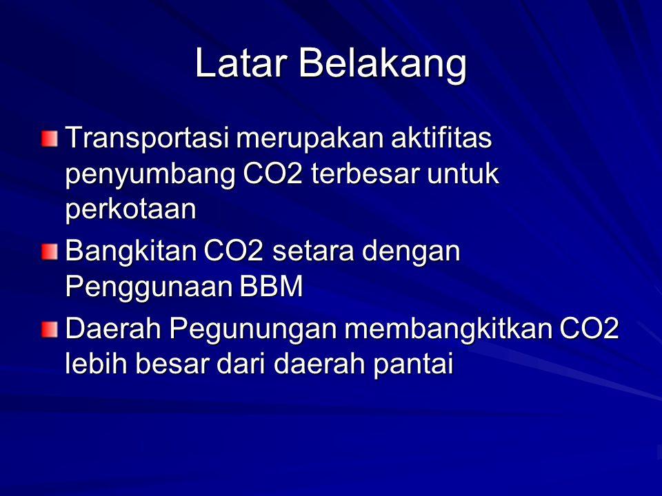 Latar Belakang Transportasi merupakan aktifitas penyumbang CO2 terbesar untuk perkotaan Bangkitan CO2 setara dengan Penggunaan BBM Daerah Pegunungan membangkitkan CO2 lebih besar dari daerah pantai
