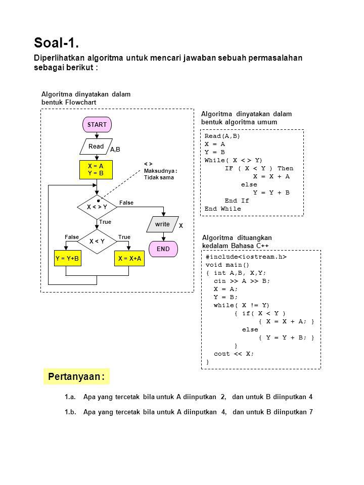 Soal-1. Diperlihatkan algoritma untuk mencari jawaban sebuah permasalahan sebagai berikut : Read X = A Y = B X Y write X < Y X = X+A A,B TrueFalse END