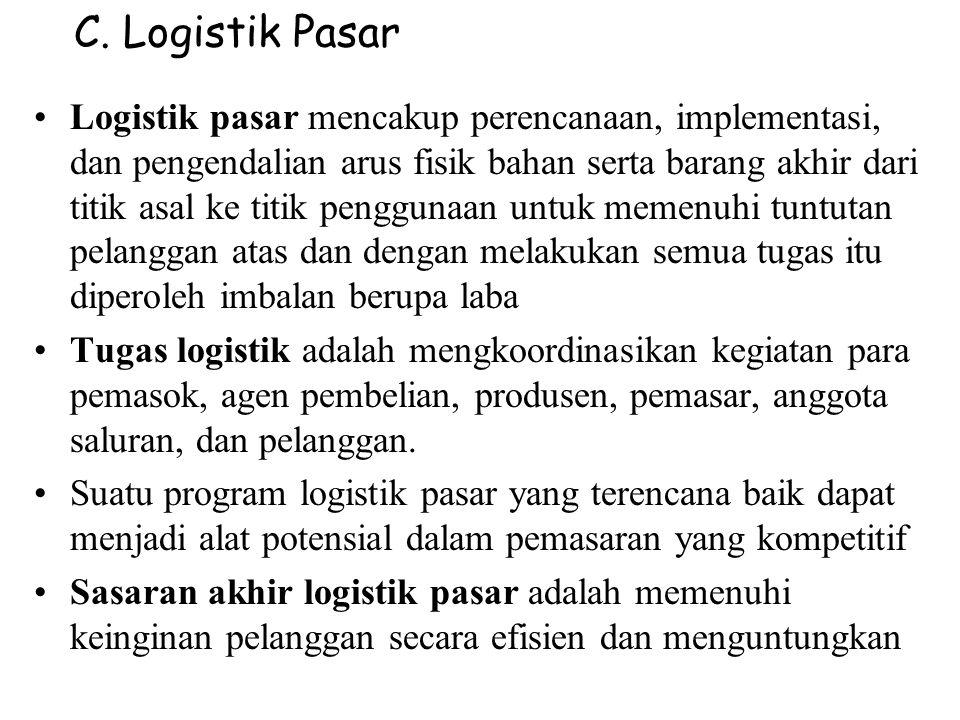 C. Logistik Pasar •Logistik pasar mencakup perencanaan, implementasi, dan pengendalian arus fisik bahan serta barang akhir dari titik asal ke titik pe