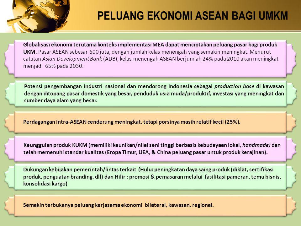 PENUTUP 1.Keterbukaan integrasi ekonomi ASEAN mengisyaratkan perlunya upaya sinergi, kerjasama dan aktualisasi komitmen yang komprehensif, sehingga Koperasi dan UKM memperoleh manfaat dengan diberlakukannya MEA 2015.