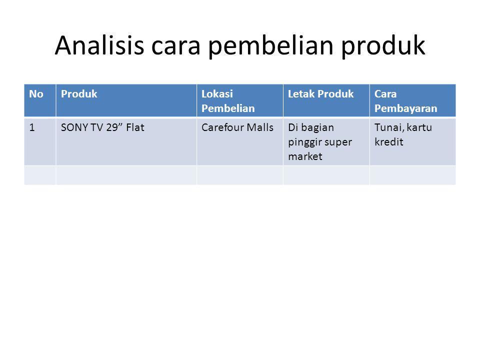 "Analisis cara pembelian produk NoProdukLokasi Pembelian Letak ProdukCara Pembayaran 1SONY TV 29"" FlatCarefour MallsDi bagian pinggir super market Tuna"