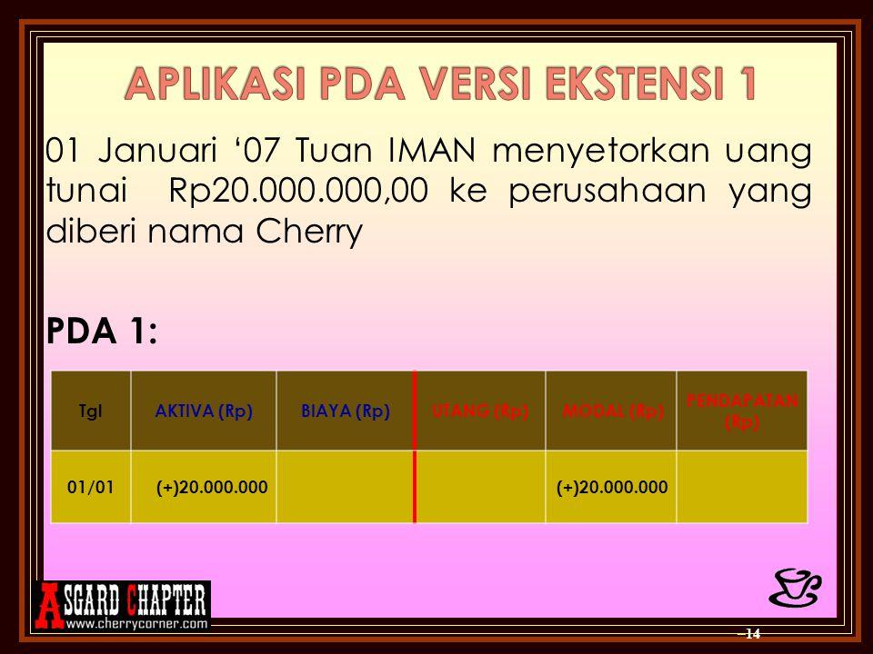 01 Januari '07 Tuan IMAN menyetorkan uang tunai Rp20.000.000,00 ke perusahaan yang diberi nama Cherry PDA 1: – 14 TglAKTIVA (Rp)BIAYA (Rp)UTANG (Rp) M