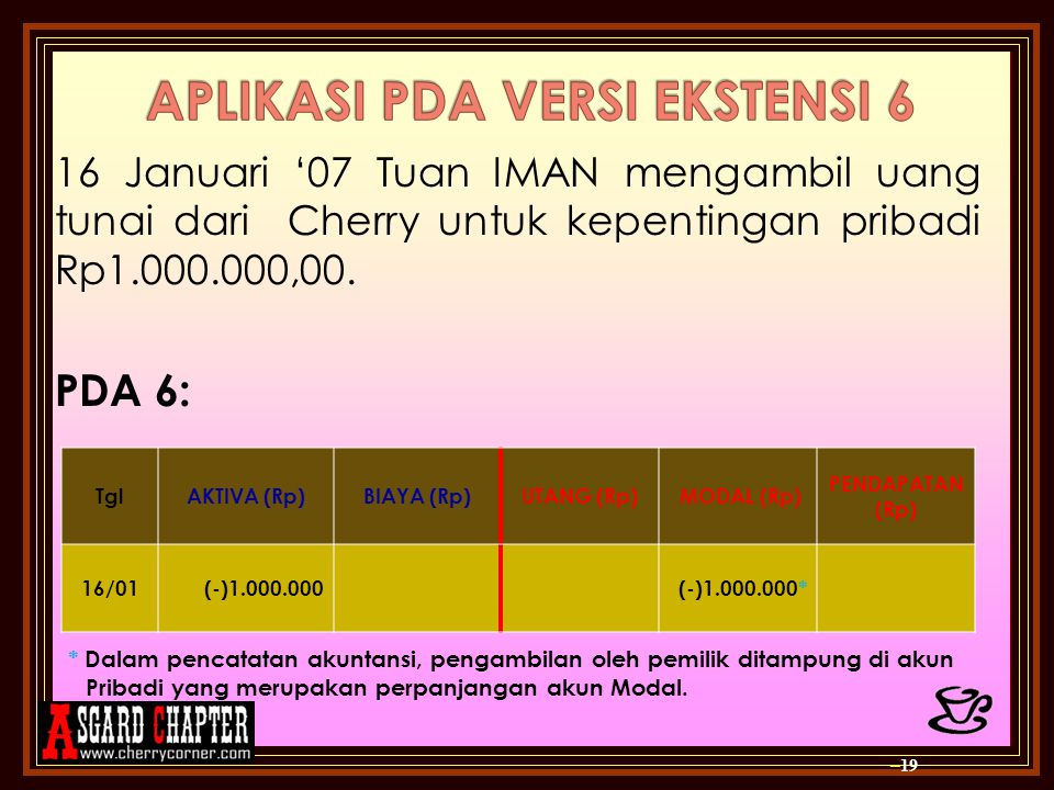 16 Januari '07 Tuan IMAN mengambil uang tunai dari Cherry untuk kepentingan pribadi Rp1.000.000,00. PDA 6: * Dalam pencatatan akuntansi, pengambilan o