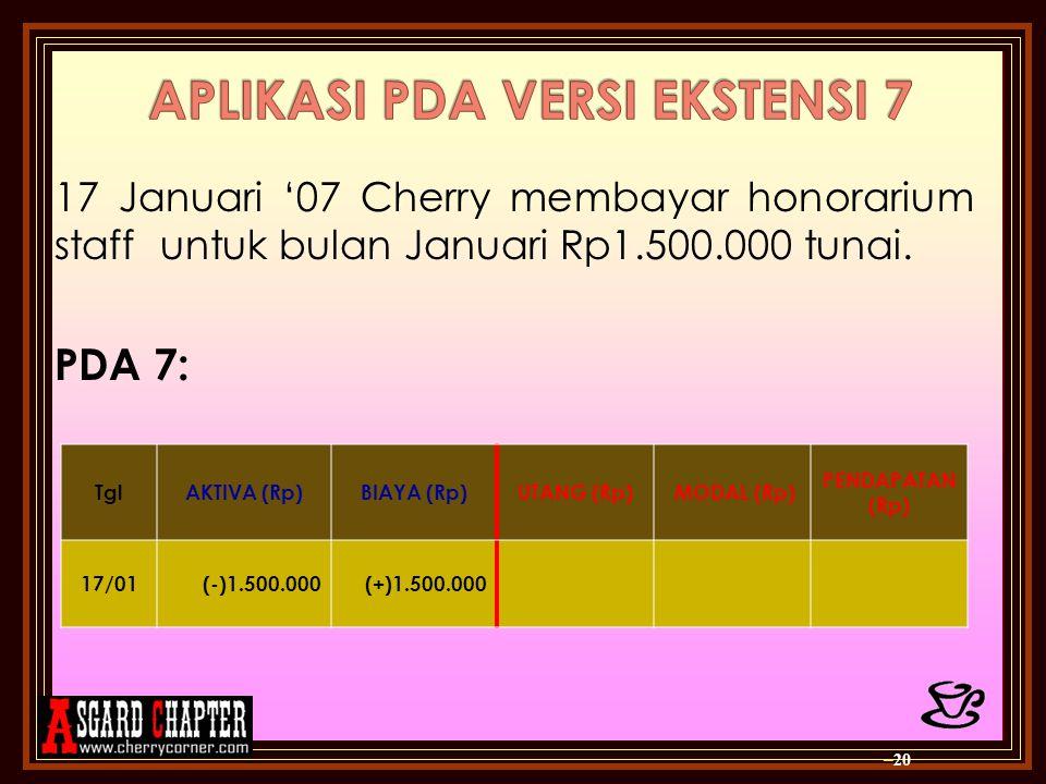 17 Januari '07 Cherry membayar honorarium staff untuk bulan Januari Rp1.500.000 tunai. PDA 7: – 20 TglAKTIVA (Rp)BIAYA (Rp)UTANG (Rp) MODAL (Rp) PENDA