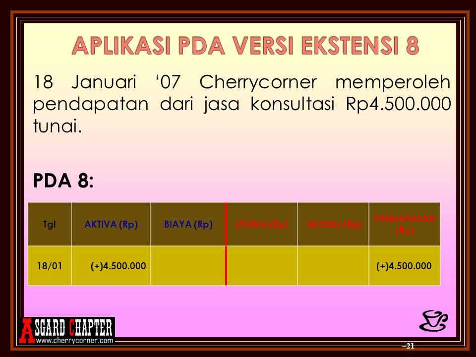 18 Januari '07 Cherrycorner memperoleh pendapatan dari jasa konsultasi Rp4.500.000 tunai. PDA 8: – 21 TglAKTIVA (Rp)BIAYA (Rp)UTANG (Rp) MODAL (Rp) PE