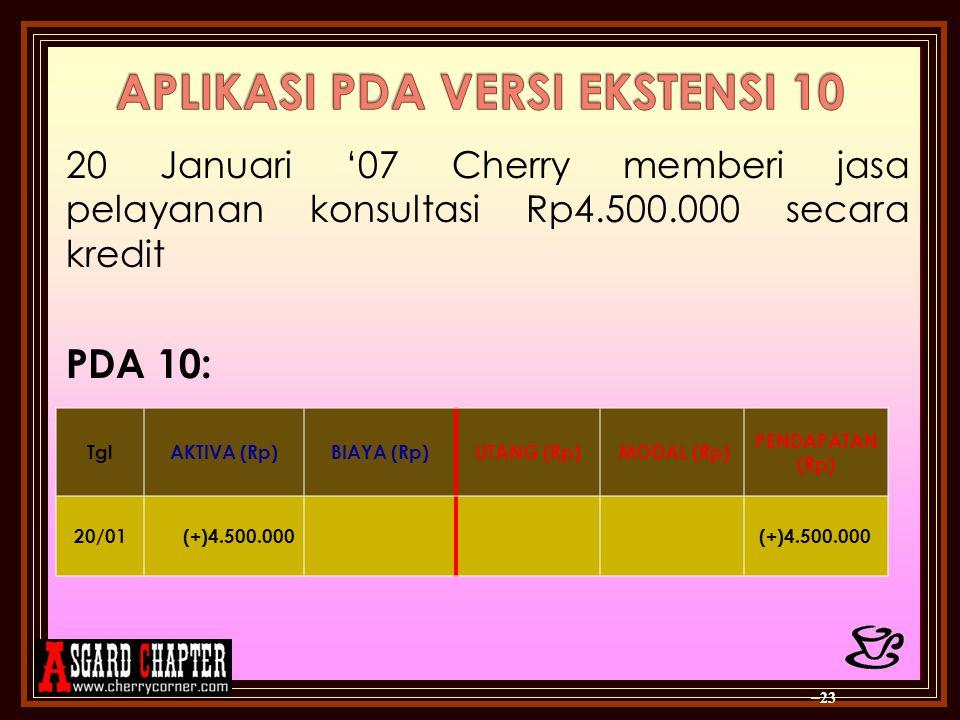 20 Januari '07 Cherry memberi jasa pelayanan konsultasi Rp4.500.000 secara kredit PDA 10: – 23 TglAKTIVA (Rp)BIAYA (Rp)UTANG (Rp) MODAL (Rp) PENDAPATA