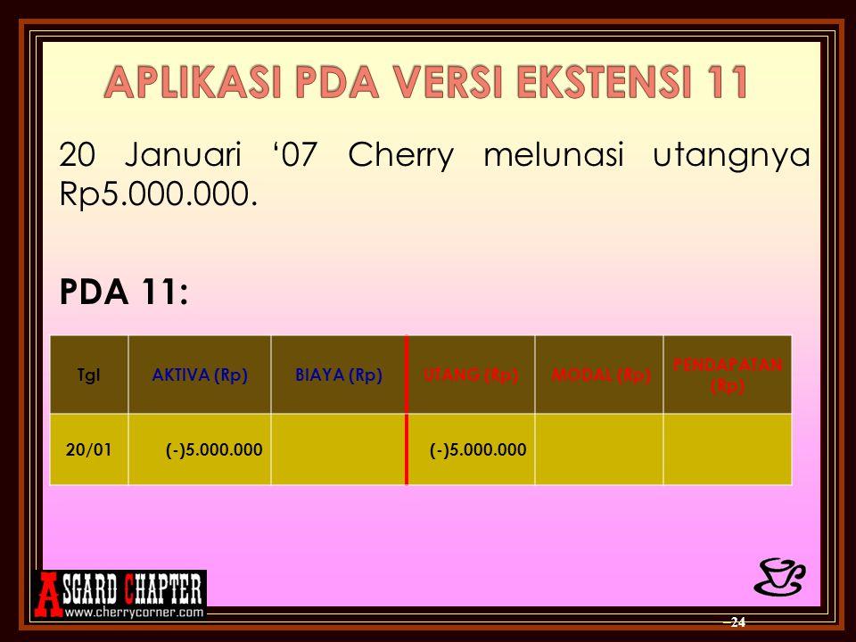 20 Januari '07 Cherry melunasi utangnya Rp5.000.000. PDA 11: – 24 TglAKTIVA (Rp)BIAYA (Rp)UTANG (Rp) MODAL (Rp) PENDAPATAN (Rp) 20/01(-)5.000.000