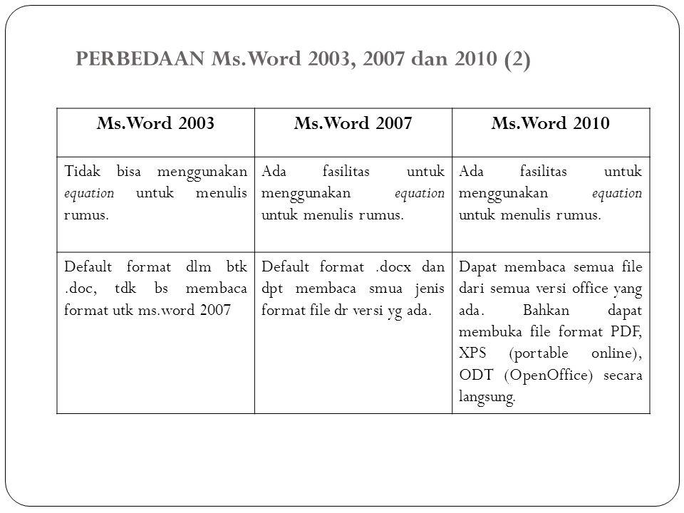PERBEDAAN Ms.Word 2003, 2007 dan 2010 (2) Ms.Word 2003Ms.Word 2007Ms.Word 2010 Tidak bisa menggunakan equation untuk menulis rumus.
