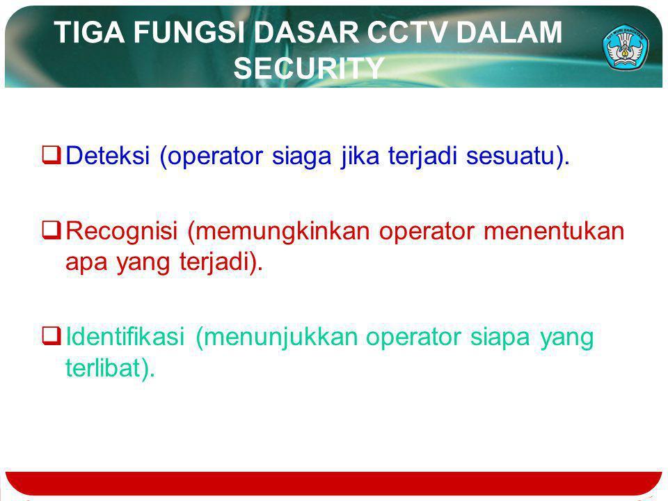 TIGA FUNGSI DASAR CCTV DALAM SECURITY  Deteksi (operator siaga jika terjadi sesuatu).