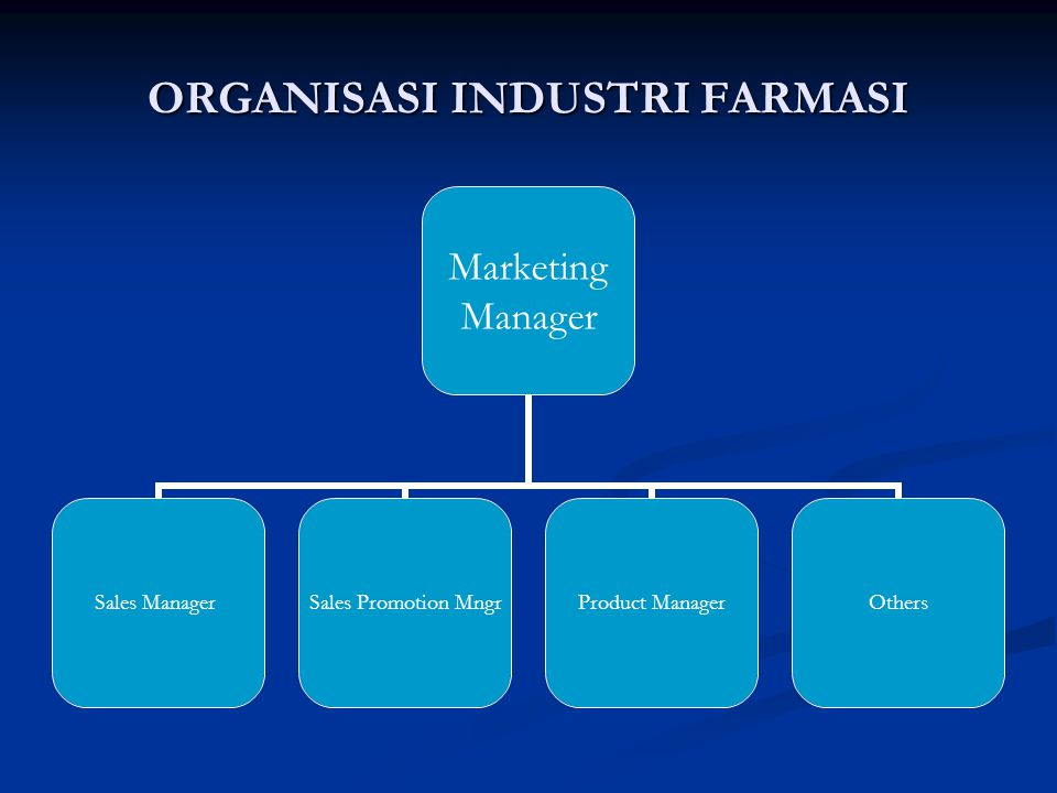 ORGANISASI INDUSTRI FARMASI Marketing Manager Sales ManagerSales Promotion MngrProduct ManagerOthers