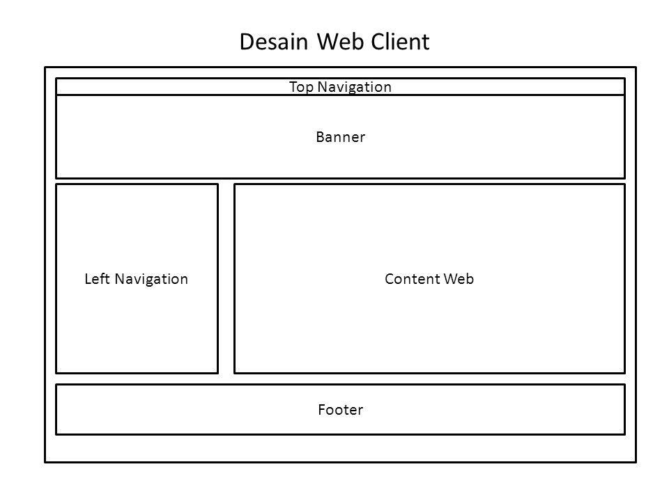 Desain Web Client Top Navigation Banner Left NavigationContent Web Footer