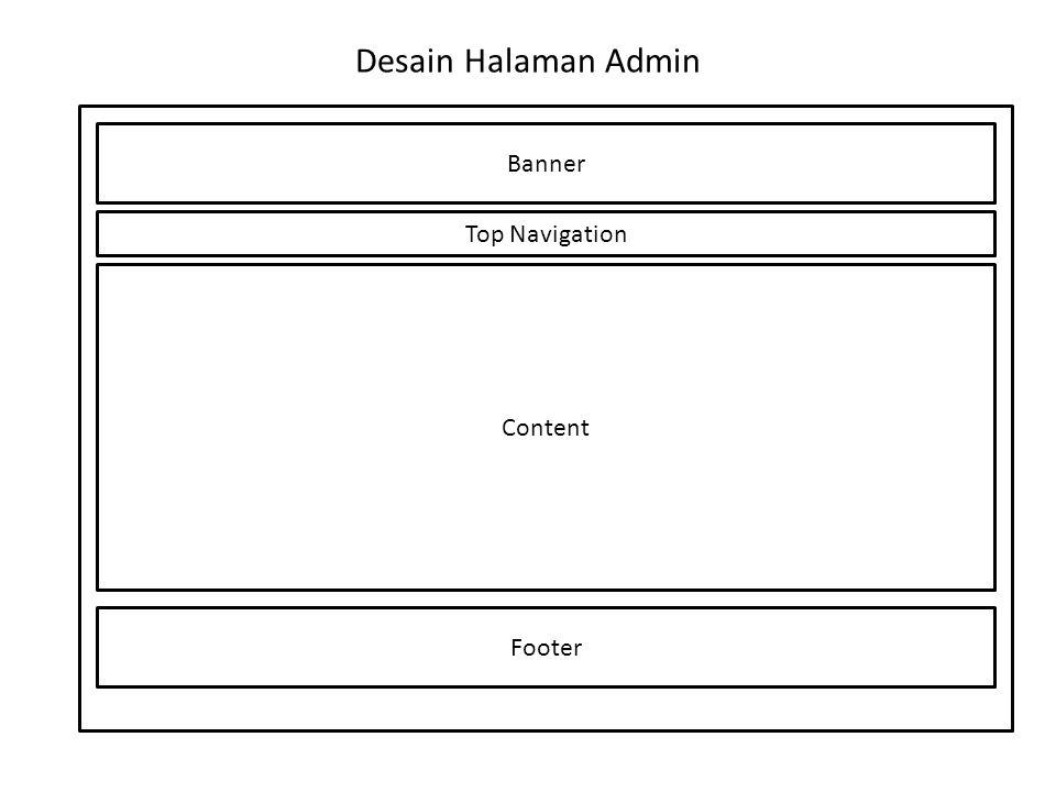 Desain Halaman Admin Footer Content Top Navigation Banner