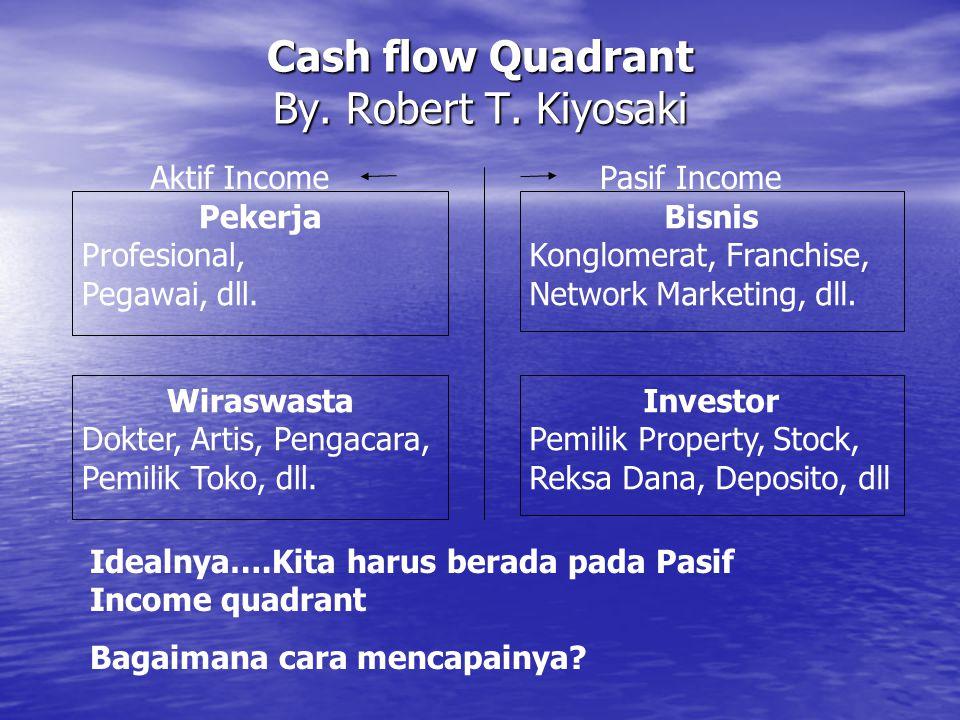 Cash flow Quadrant By. Robert T. Kiyosaki Pekerja Profesional, Pegawai, dll. Wiraswasta Dokter, Artis, Pengacara, Pemilik Toko, dll. Bisnis Konglomera