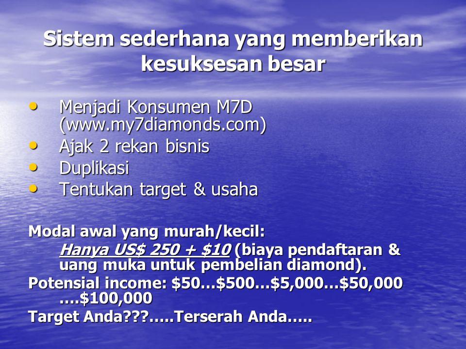 Sistem sederhana yang memberikan kesuksesan besar • Menjadi Konsumen M7D (www.my7diamonds.com) • Ajak 2 rekan bisnis • Duplikasi • Tentukan target & u