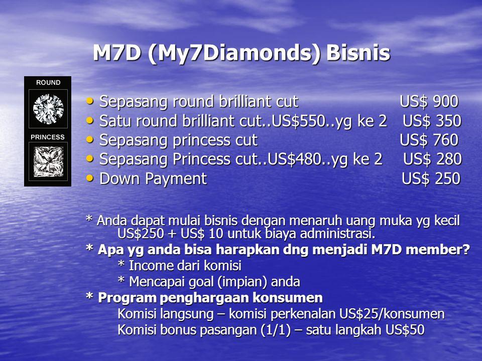 M7D (My7Diamonds) Bisnis * Anda dapat mulai bisnis dengan menaruh uang muka yg kecil US$250 + US$ 10 untuk biaya administrasi. * Apa yg anda bisa hara