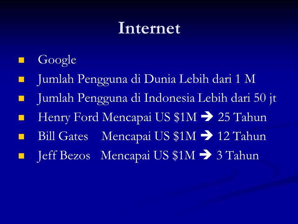 Internet   Google   Jumlah Pengguna di Dunia Lebih dari 1 M   Jumlah Pengguna di Indonesia Lebih dari 50 jt   Henry Ford Mencapai US $1M  25 Tahun   Bill Gates Mencapai US $1M  12 Tahun   Jeff Bezos Mencapai US $1M  3 Tahun