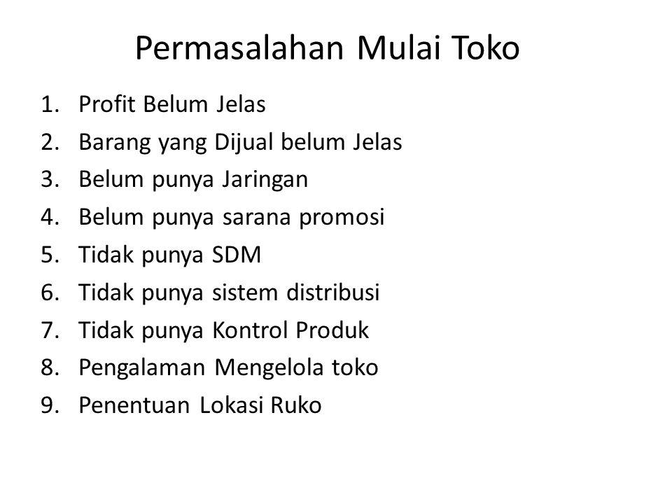 Profit di Tahun Pertama Tahun Pertama Modal Awal 172,842 Omset Setahun 600,000 Profit 35% 210,000 Tiap Tahun Profit Bersih 37,158