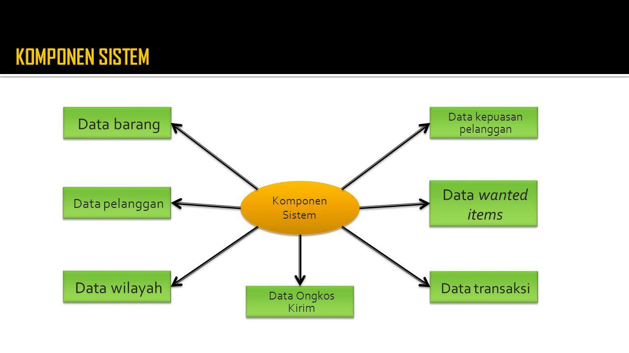 Data barang Data pelanggan Data wilayah Data kepuasan pelanggan Data wanted items Data transaksi Komponen Sistem Data Ongkos Kirim