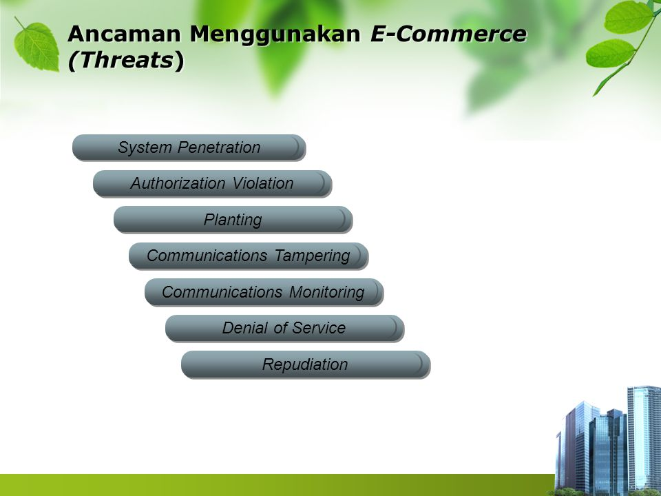 Ancaman Menggunakan E-Commerce (Threats) System Penetration Authorization Violation Planting Communications Monitoring Communications Tampering Denial of Service Repudiation