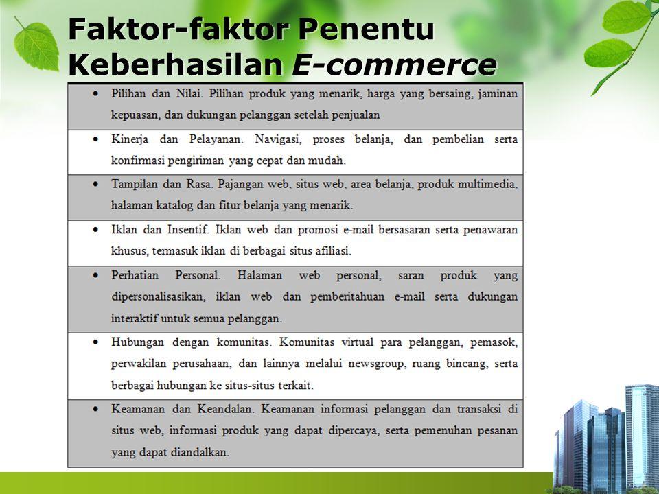 Faktor-faktor Penentu Keberhasilan E-commerce