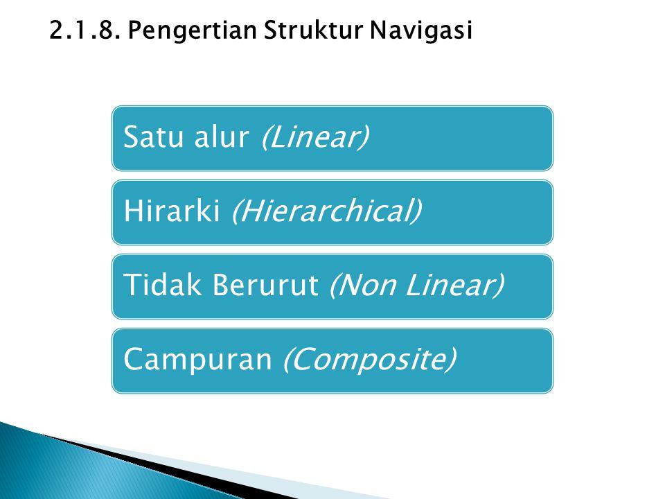 2.1.8. Pengertian Struktur Navigasi Satu alur (Linear)Hirarki (Hierarchical)Tidak Berurut (Non Linear)Campuran (Composite)
