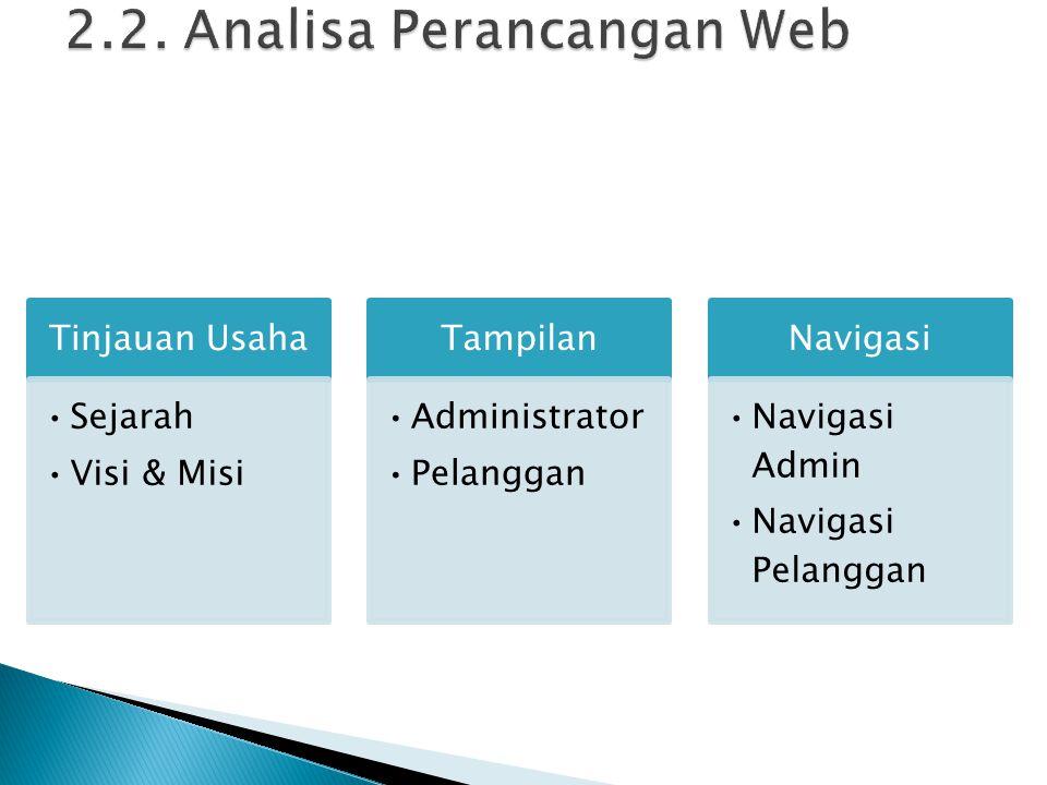 Tinjauan Usaha •Sejarah •Visi & Misi Tampilan •Administrator •Pelanggan Navigasi •Navigasi Admin •Navigasi Pelanggan