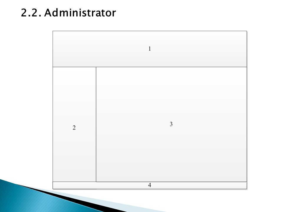 2.2. Administrator