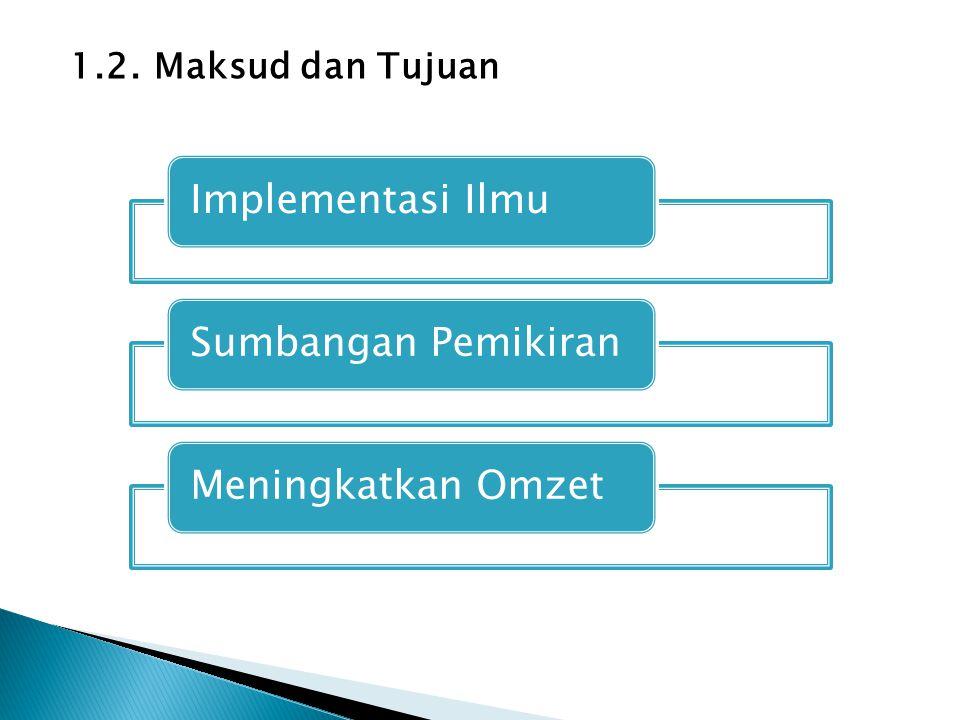1.2.Maksud dan Tujuan Implementasi IlmuSumbangan PemikiranMeningkatkan Omzet