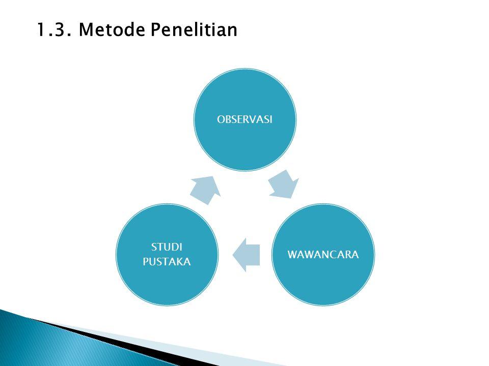 1.3.Metode Penelitian OBSERVASIWAWANCARA STUDI PUSTAKA