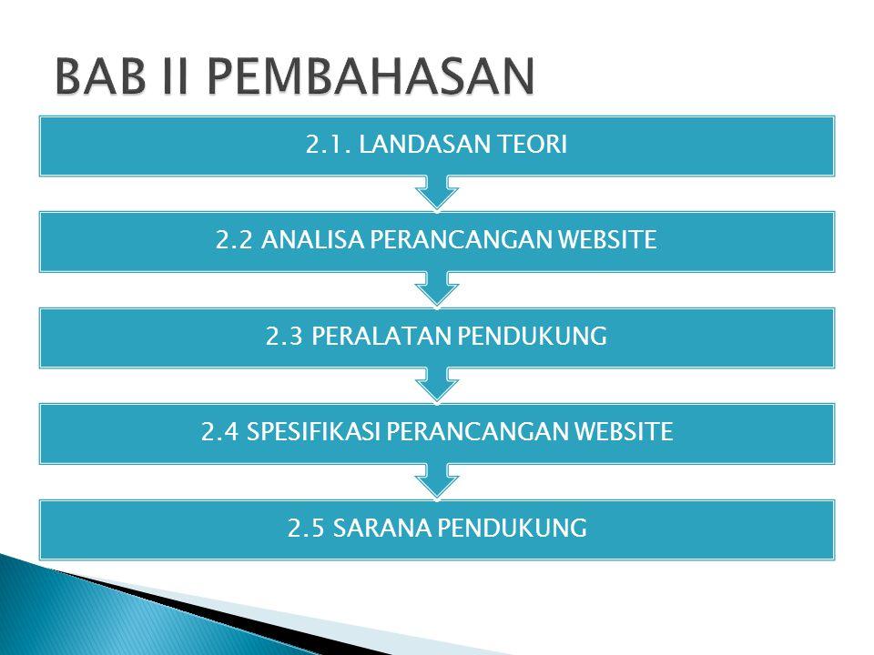 2.5 SARANA PENDUKUNG 2.4 SPESIFIKASI PERANCANGAN WEBSITE 2.3 PERALATAN PENDUKUNG 2.2 ANALISA PERANCANGAN WEBSITE 2.1.