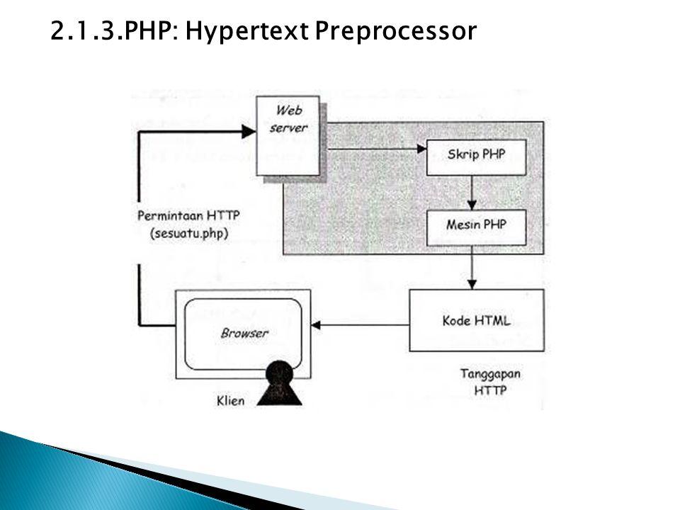 2.1.3.PHP: Hypertext Preprocessor