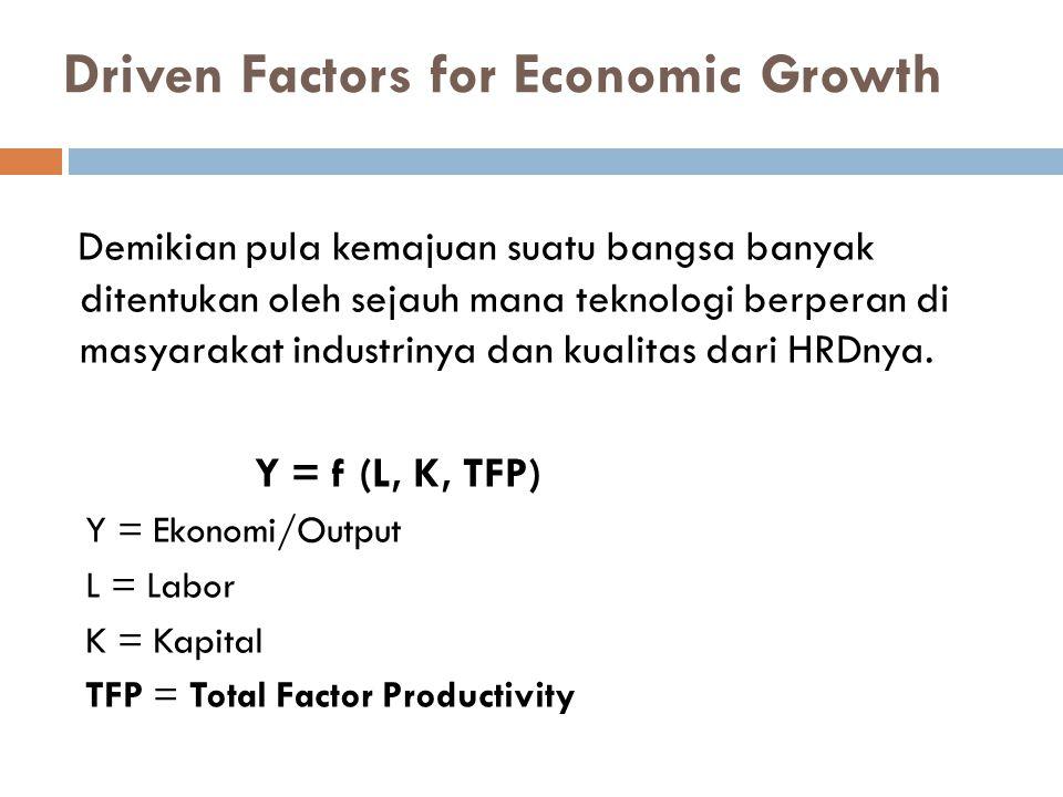 Driven Factors for Economic Growth Demikian pula kemajuan suatu bangsa banyak ditentukan oleh sejauh mana teknologi berperan di masyarakat industrinya dan kualitas dari HRDnya.