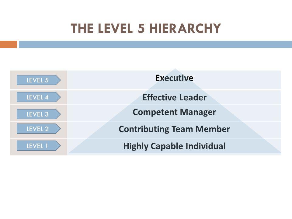 7 disiplin ilmu engineering management menurut EMC (Engineering Management Certification) 1.