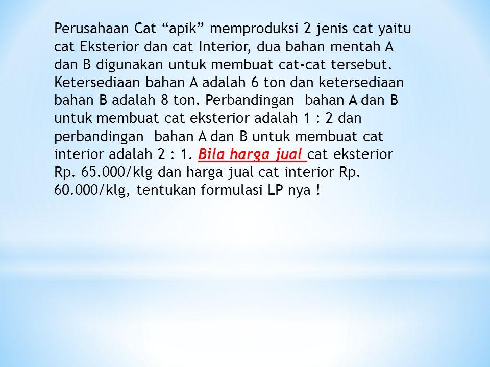 Perusahaan Cat apik memproduksi 2 jenis cat yaitu cat Eksterior dan cat Interior, dua bahan mentah A dan B digunakan untuk membuat cat-cat tersebut.