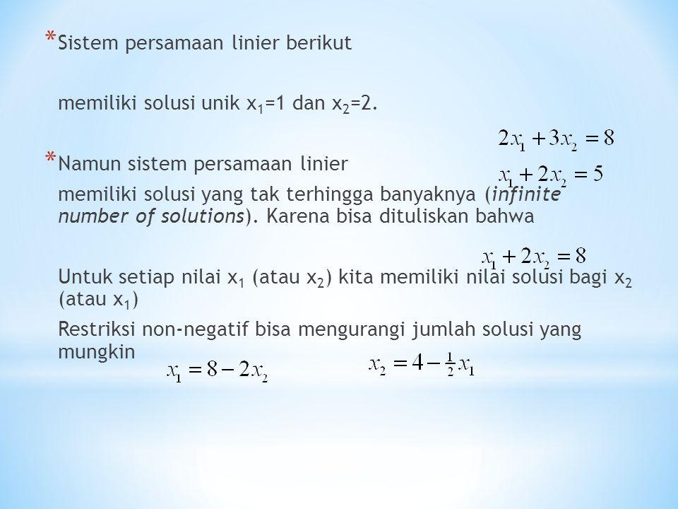 * Sistem persamaan linier berikut memiliki solusi unik x 1 =1 dan x 2 =2.