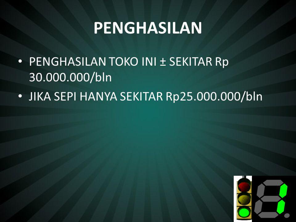 PENGHASILAN • PENGHASILAN TOKO INI ± SEKITAR Rp 30.000.000/bln • JIKA SEPI HANYA SEKITAR Rp25.000.000/bln