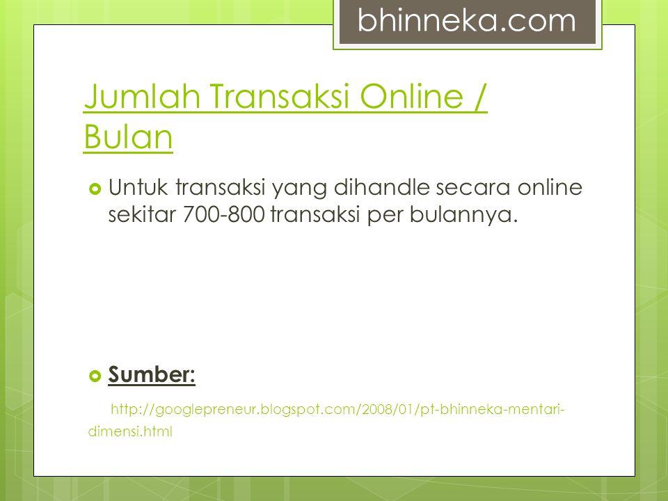 Total Omzet  Omzet sekitar 200Milyar setahun  Sumber: http://googlepreneur.blogspot.com/2008/01/pt-bhinneka-mentari-dimensi.html bhinneka.com