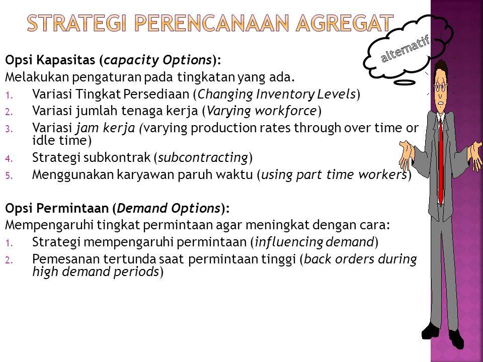 Opsi Kapasitas (capacity Options): Melakukan pengaturan pada tingkatan yang ada. 1. Variasi Tingkat Persediaan (Changing Inventory Levels) 2. Variasi