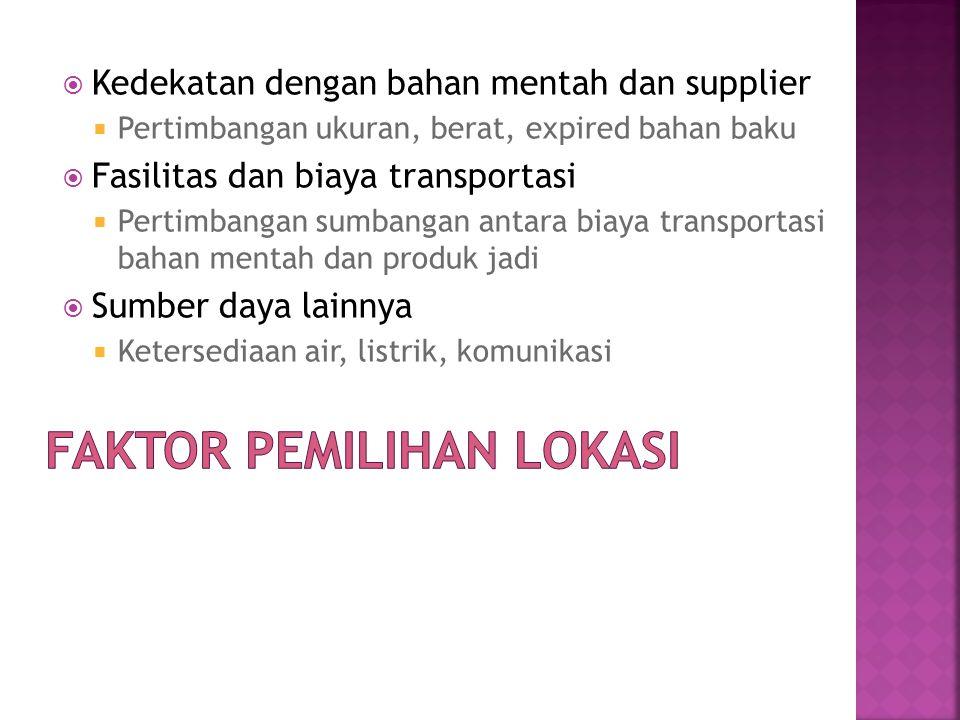  Kedekatan dengan bahan mentah dan supplier  Pertimbangan ukuran, berat, expired bahan baku  Fasilitas dan biaya transportasi  Pertimbangan sumban