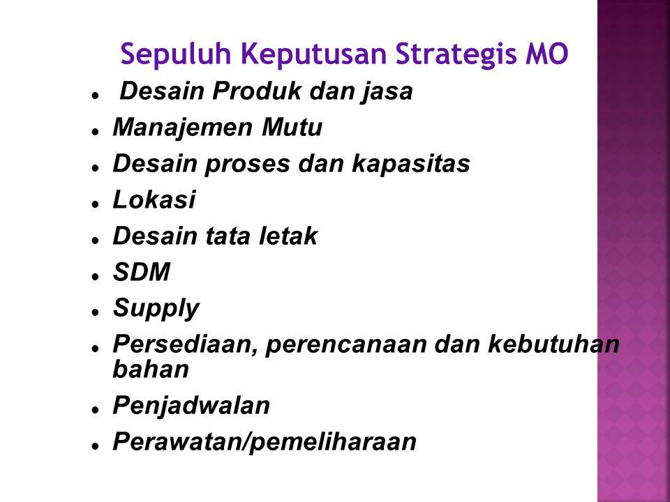 Sepuluh Keputusan Strategis MO  Desain Produk dan jasa  Manajemen Mutu  Desain proses dan kapasitas  Lokasi  Desain tata letak  SDM  Supply  P