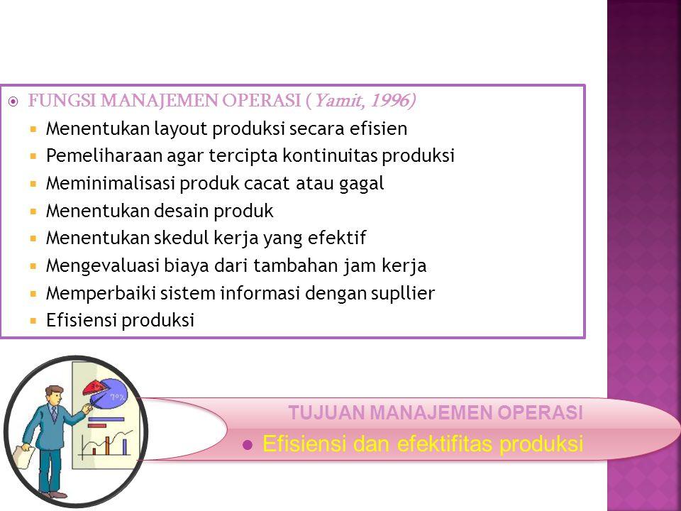  FUNGSI MANAJEMEN OPERASI (Yamit, 1996)  Menentukan layout produksi secara efisien  Pemeliharaan agar tercipta kontinuitas produksi  Meminimalisas