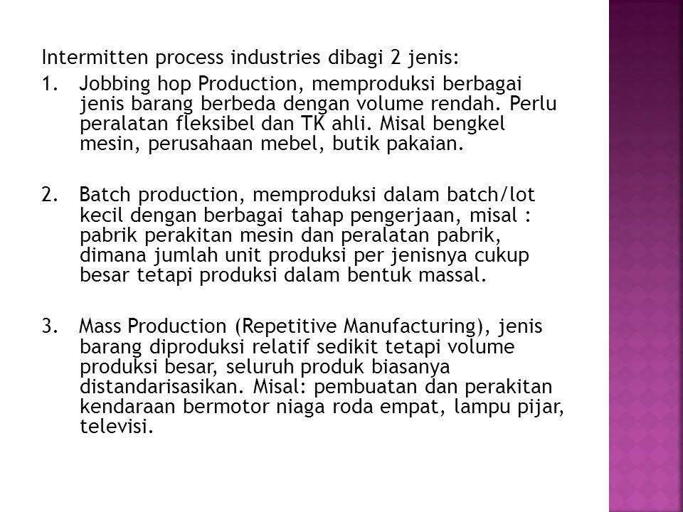 Intermitten process industries dibagi 2 jenis: 1. Jobbing hop Production, memproduksi berbagai jenis barang berbeda dengan volume rendah. Perlu perala