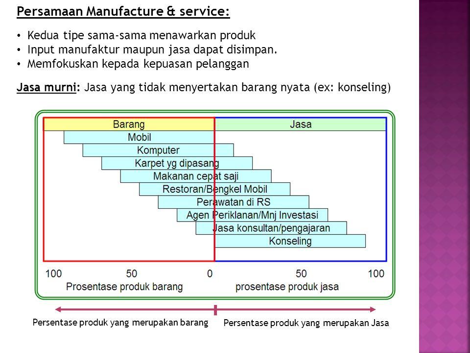 Persamaan Manufacture & service: • Kedua tipe sama-sama menawarkan produk • Input manufaktur maupun jasa dapat disimpan. • Memfokuskan kepada kepuasan